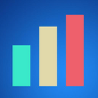 AnyChart Android Chart Demo