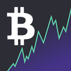 Bitcoin price - Cryptocurrency widget