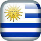 Empleo Uruguay