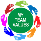 My Team Values: Team Building Based On Core Values