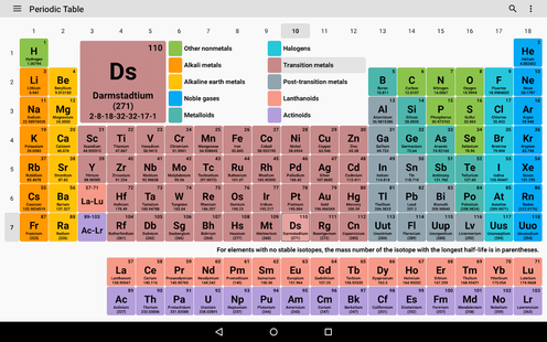 Screenshots - Periodic Table 2019. Chemistry in your pocket