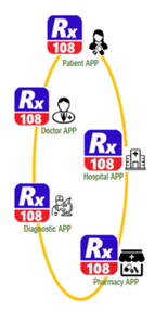 Screenshots - Rx108 - For Patient