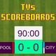 Scoreboards Football