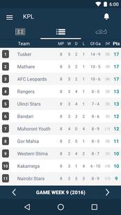Screenshots - Scores for Kenya Premier League (SPL)