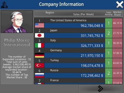 Screenshots - Tobacco Inc. (Cigarette Inc.)