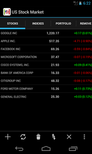 Screenshots - US Stock Market