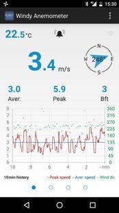 Screenshots - Windy Anemometer